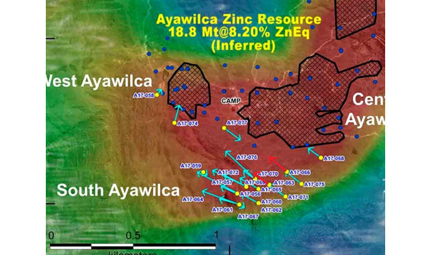Ayawilca Zinc Resource