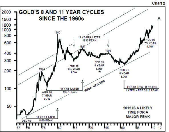 gold_cycle_aden