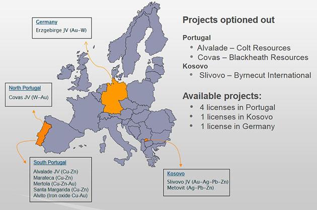 Avrupa Projects