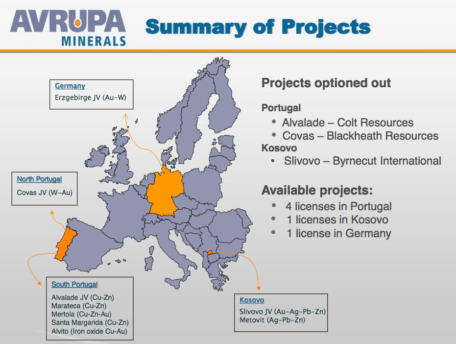 Avrupa Project Map