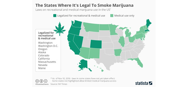 States that have legalized marijuana