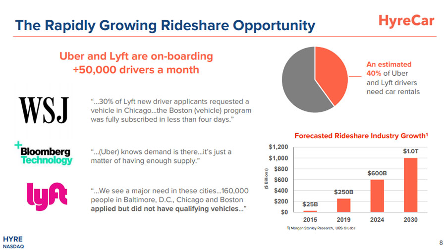 Rideshare Opportunity