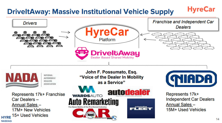 Institutional Vehicle Supply