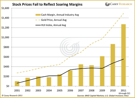 Gold, Investing, Jeff Clark