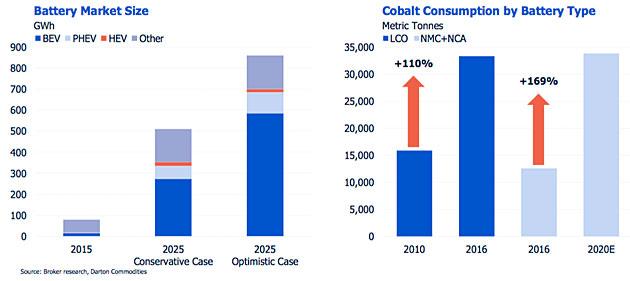 Cobalt-27-cover