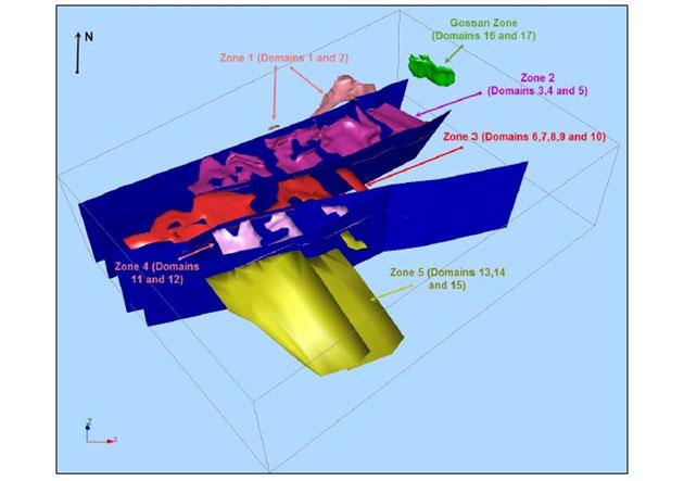 Pegmont 3D Model