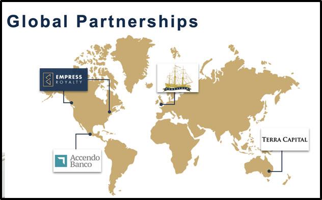 Empress Partnerships