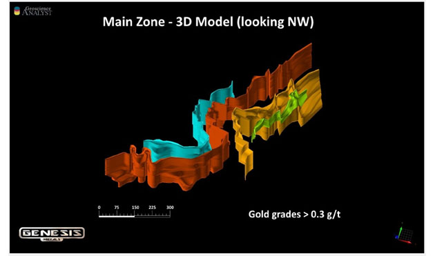 Main Zone 3D Model