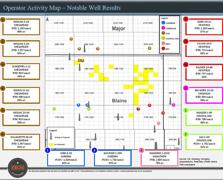 Operator Activity Map