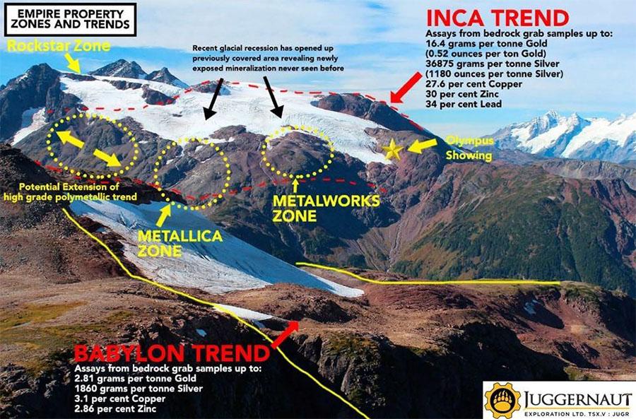 Inca Trend