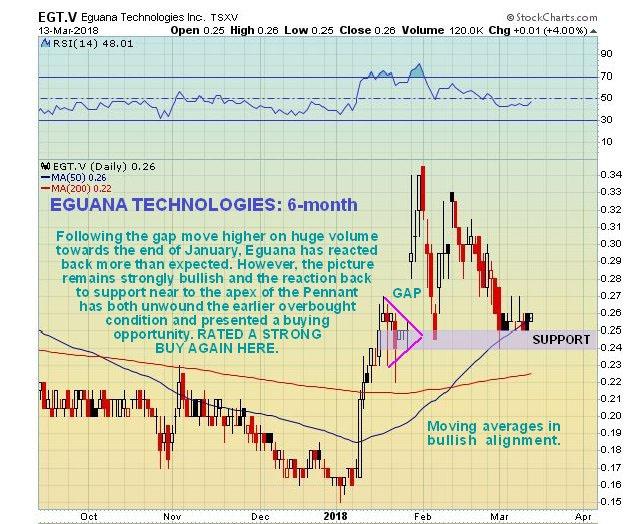 EGT chart