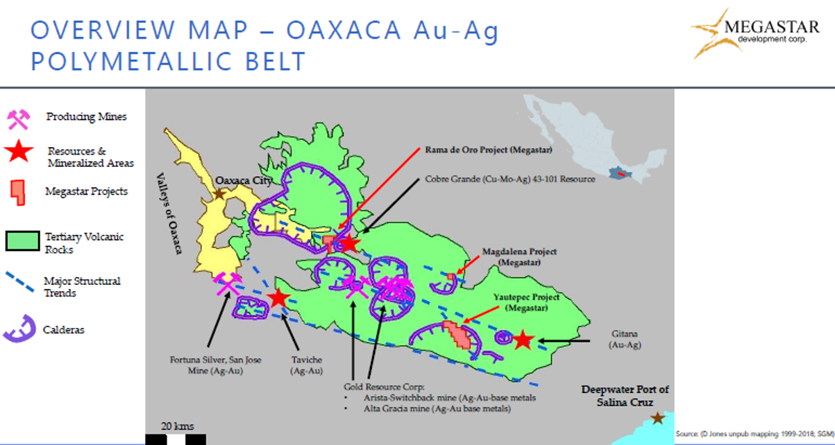 Megastar map