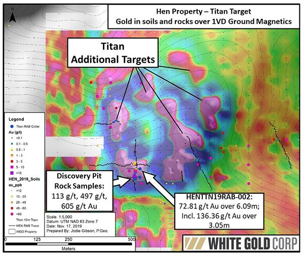 White Gold Titan Targets