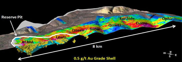 8km Trend at Donlin Gold Project