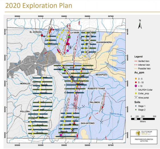 Exploration Plan