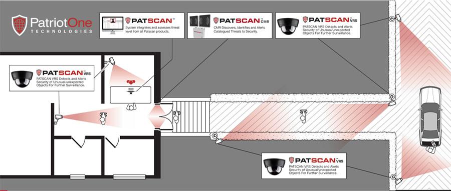 PatScan