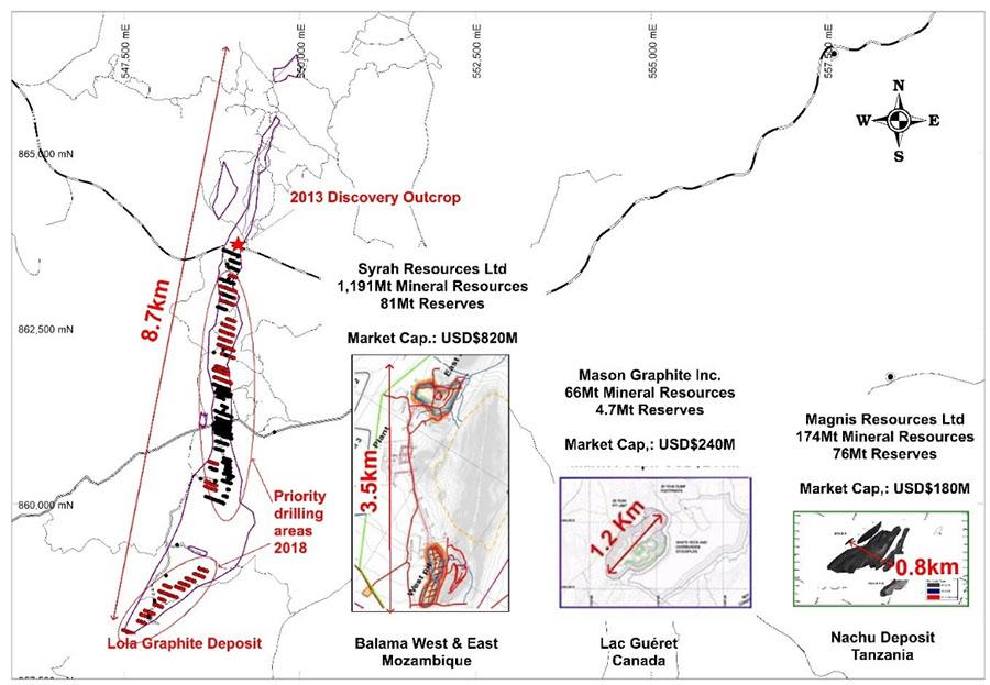 Lola comparison map