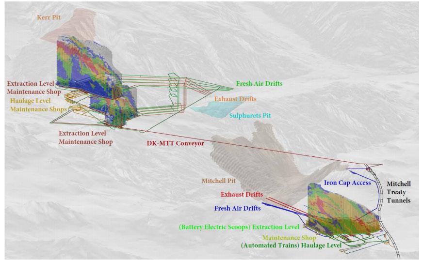 KSM 2020 PEA Mine Plan