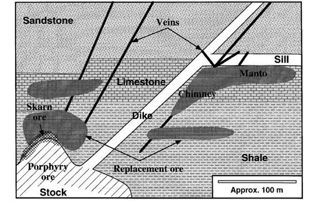 Ayawilca Geology