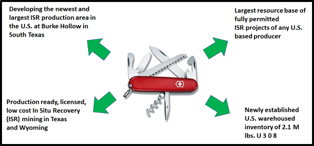 UEC Swiss Knife