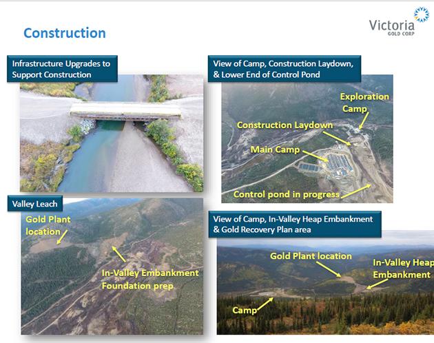 Victoria Construction