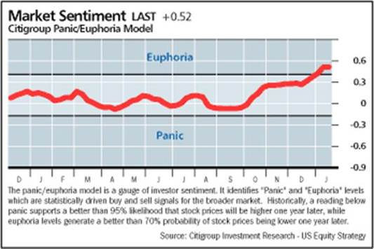 Never Underestimate the Replacement Power of Equities Within
