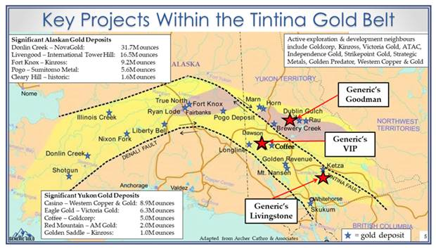 Image result for yukon tintina gold belt