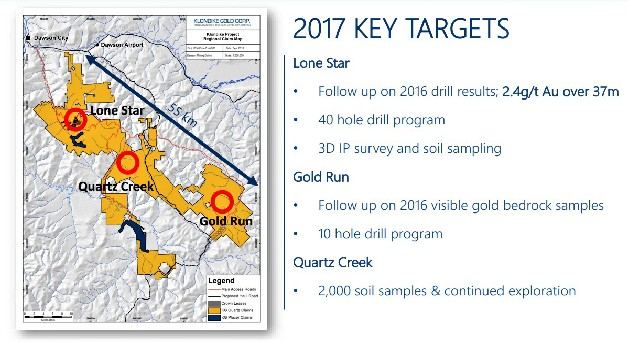 Modern Day Gold Rush: Victoria Gold & Zonte Metals the Eye of the