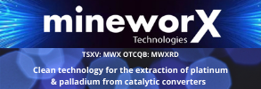 Learn More about Mineworx Technologies Ltd.