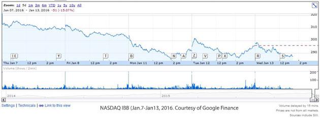 google-IBB.630