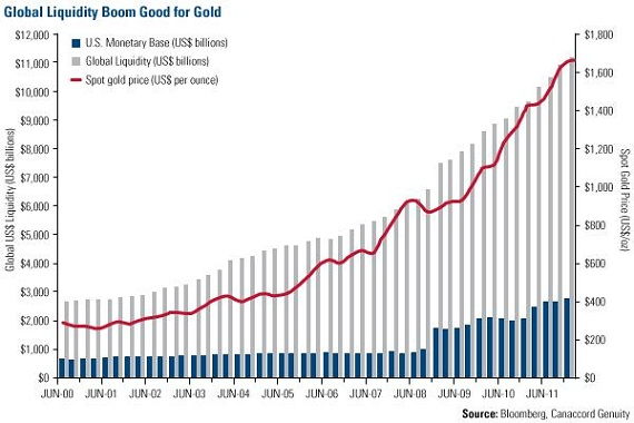 holmes gold investing