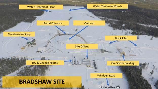 Bradshaw site