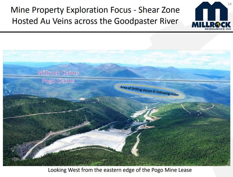 Alaska project