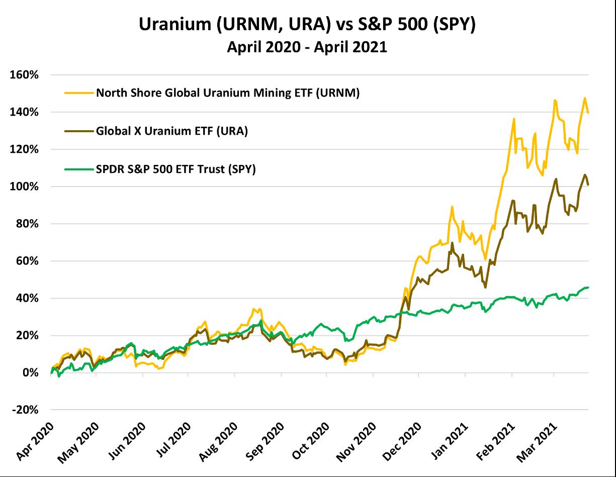 uranium1